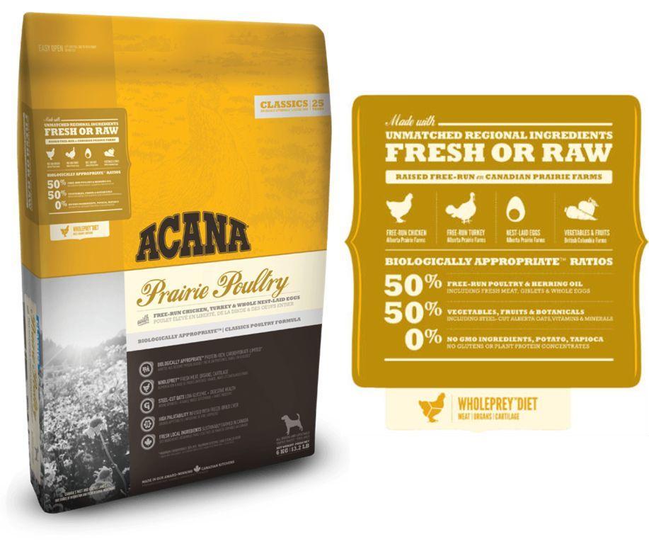 acana dog food dog solutions. Black Bedroom Furniture Sets. Home Design Ideas